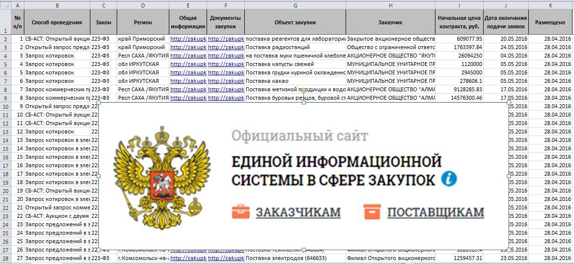 PHP парсер организаций с сайта zakupki.gov.ru
